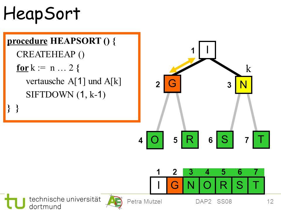 12Petra Mutzel DAP2 SS08 HeapSort 1 2 3 567 N I G O RST 1234567 NIRGOST k N G NG I G IG 4 procedure HEAPSORT () { CREATEHEAP () for k := n … 2 { verta