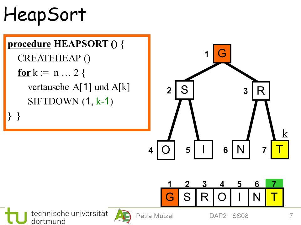 7Petra Mutzel DAP2 SS08 4 HeapSort 1 2 3 567 T S R O ING procedure HEAPSORT () { CREATEHEAP () for k := n … 2 { vertausche A[ 1 ] und A[k] SIFTDOWN (