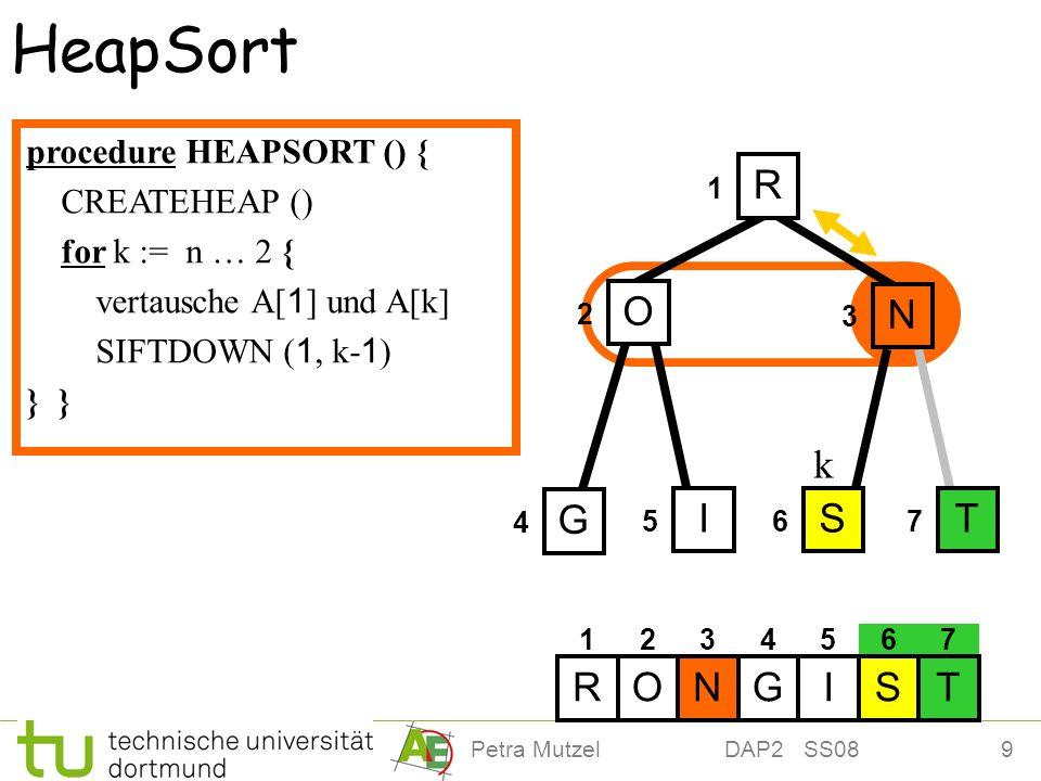 9Petra Mutzel DAP2 SS08 4 HeapSort 1 2 3 567 S O R G INT 1234567 SOIRGNT k S N NS R R N N procedure HEAPSORT () { CREATEHEAP () for k := n … 2 { verta