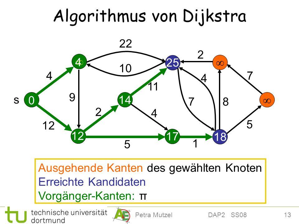 13Petra Mutzel DAP2 SS08 12 25 Algorithmus von Dijkstra 14 17 18 4 12 22 10 2 11 9 5 4 7 4 2 7 8 5 s 0 4 Ausgehende Kanten des gewählten Knoten Erreic