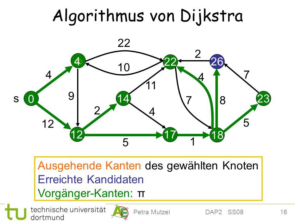 16Petra Mutzel DAP2 SS08 12 22 Algorithmus von Dijkstra 14 26 23 17 18 4 12 22 10 2 11 9 5 4 7 4 2 7 8 5 s 0 4 Ausgehende Kanten des gewählten Knoten