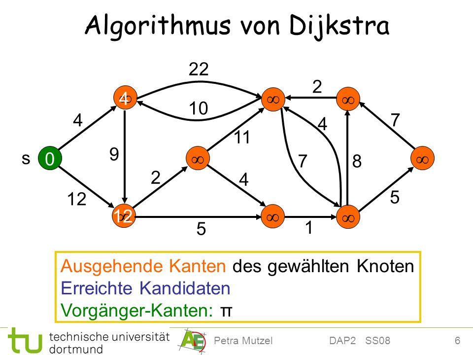 6Petra Mutzel DAP2 SS08 Algorithmus von Dijkstra 4 12 22 10 2 11 9 5 4 7 4 2 7 8 5 s 0 4 Ausgehende Kanten des gewählten Knoten Erreichte Kandidaten V
