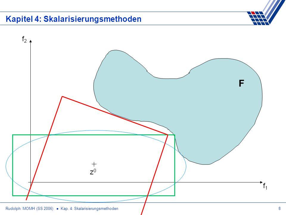 Rudolph: MOMH (SS 2006) Kap. 4: Skalarisierungsmethoden8 Kapitel 4: Skalarisierungsmethoden f1f1 f2f2 F z0z0