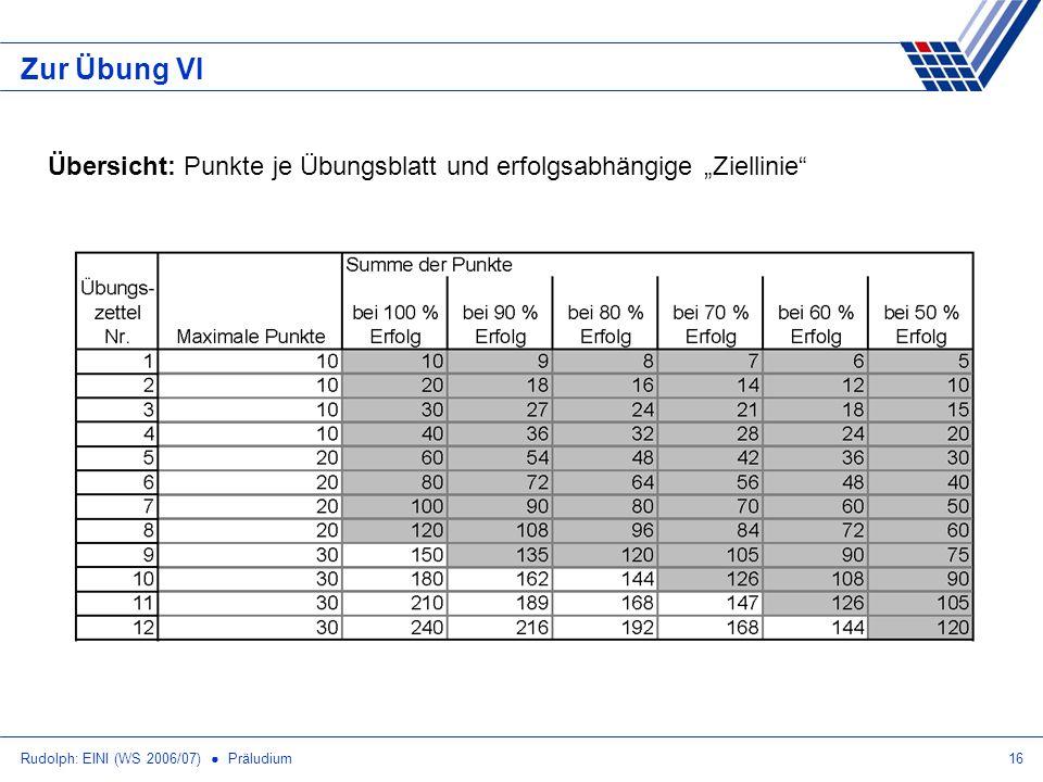 Rudolph: EINI (WS 2006/07) Präludium16 Zur Übung VI Übersicht: Punkte je Übungsblatt und erfolgsabhängige Ziellinie