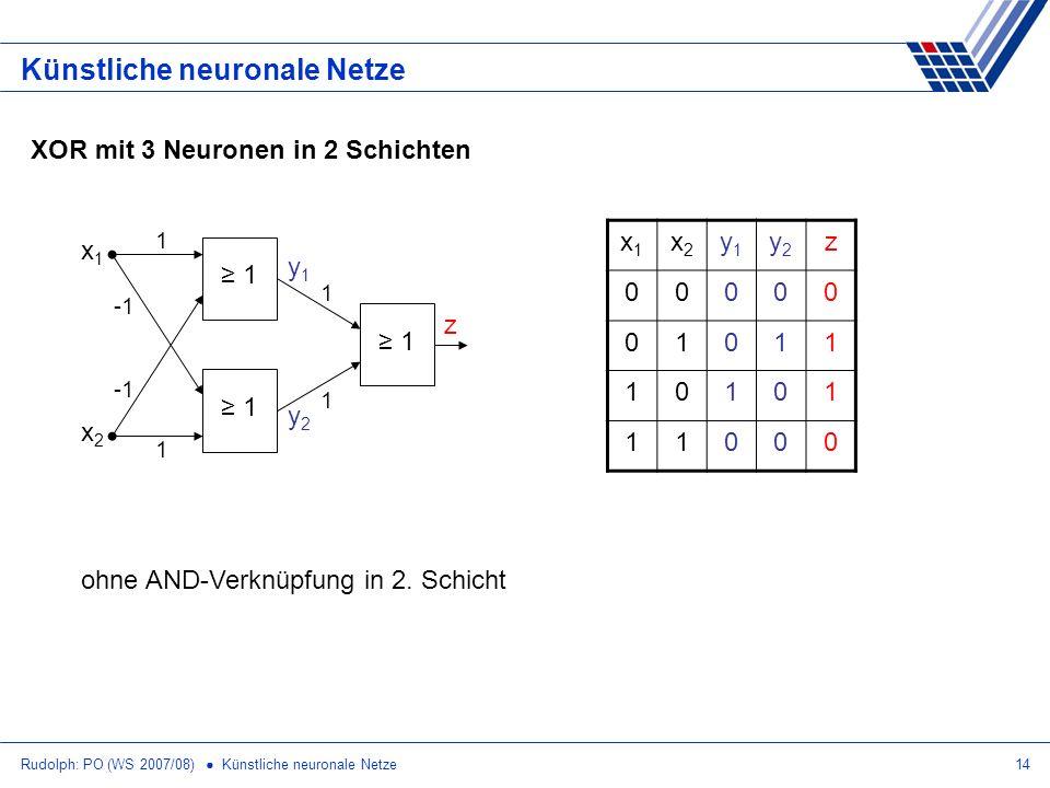 Rudolph: PO (WS 2007/08) Künstliche neuronale Netze14 Künstliche neuronale Netze XOR mit 3 Neuronen in 2 Schichten x1x1 x2x2 y1y1 y2y2 z 00000 01011 1