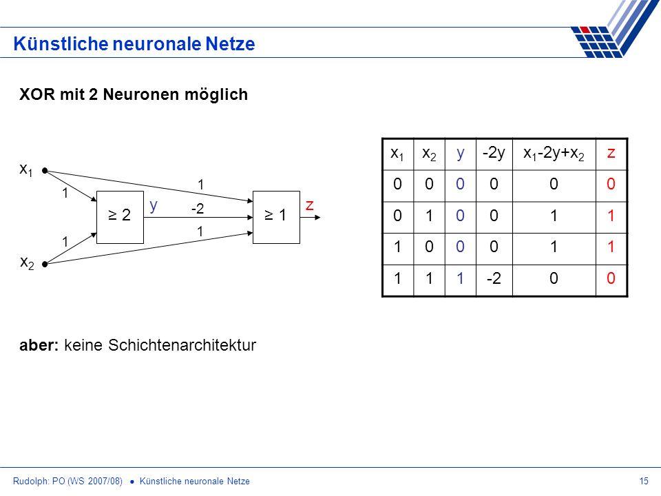 Rudolph: PO (WS 2007/08) Künstliche neuronale Netze15 Künstliche neuronale Netze XOR mit 2 Neuronen möglich 2 1 x1x1 x2x2 1 1 -2 1 1 yz x1x1 x2x2 y-2y