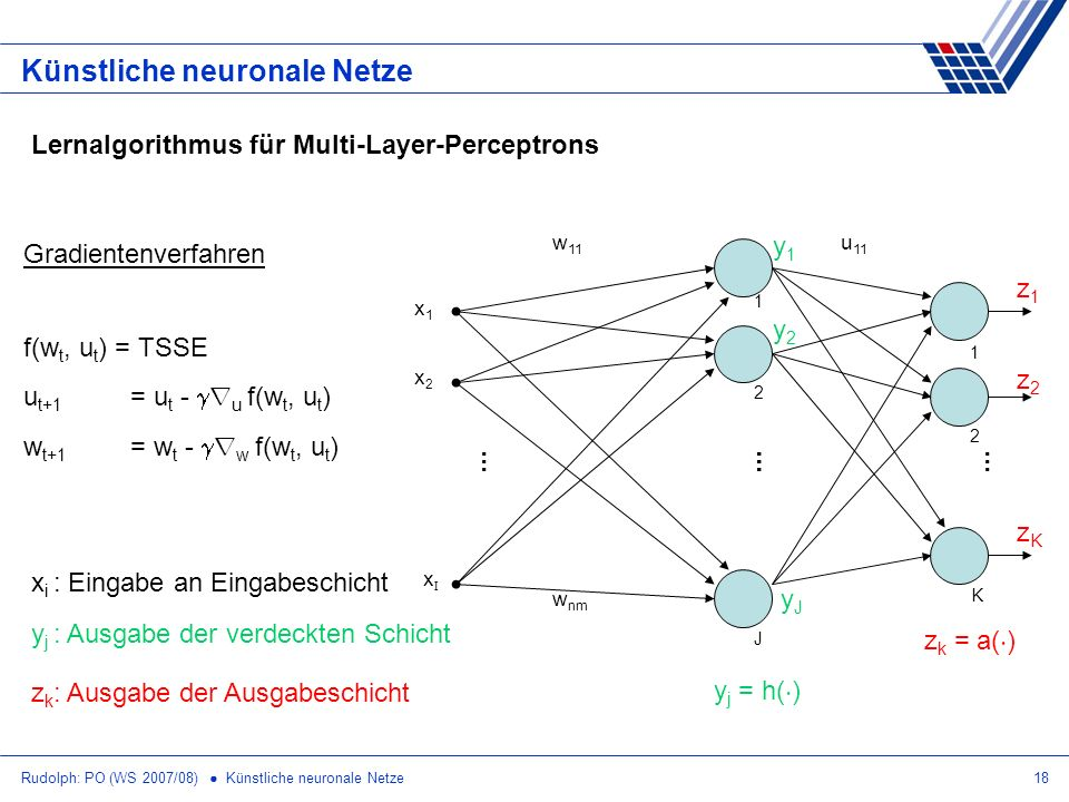 Rudolph: PO (WS 2007/08) Künstliche neuronale Netze18 Künstliche neuronale Netze Lernalgorithmus für Multi-Layer-Perceptrons Gradientenverfahren... 1