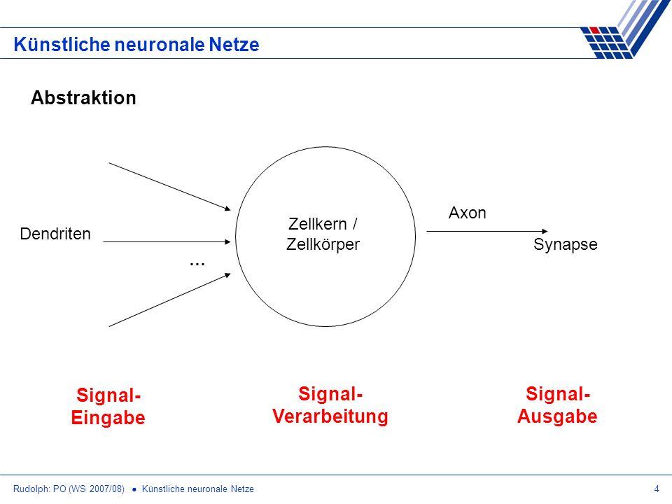 Rudolph: PO (WS 2007/08) Künstliche neuronale Netze15 Künstliche neuronale Netze XOR mit 2 Neuronen möglich 2 1 x1x1 x2x2 1 1 -2 1 1 yz x1x1 x2x2 y-2yx 1 -2y+x 2 z 000000 010011 100011 111-200 aber: keine Schichtenarchitektur