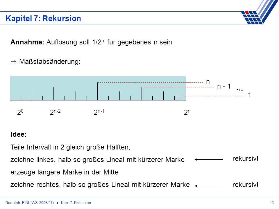 Rudolph: EINI (WS 2006/07) Kap. 7: Rekursion13 Kapitel 7: Rekursion Annahme: Auflösung soll 1/2 n für gegebenes n sein 2n2n 2 n-1 2 n-2 ) Maßstabsände
