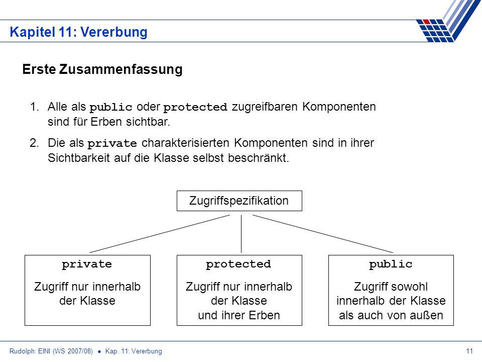 Rudolph: EINI (WS 2007/08) Kap. 11: Vererbung11 Kapitel 11: Vererbung Erste Zusammenfassung 1.Alle als public oder protected zugreifbaren Komponenten