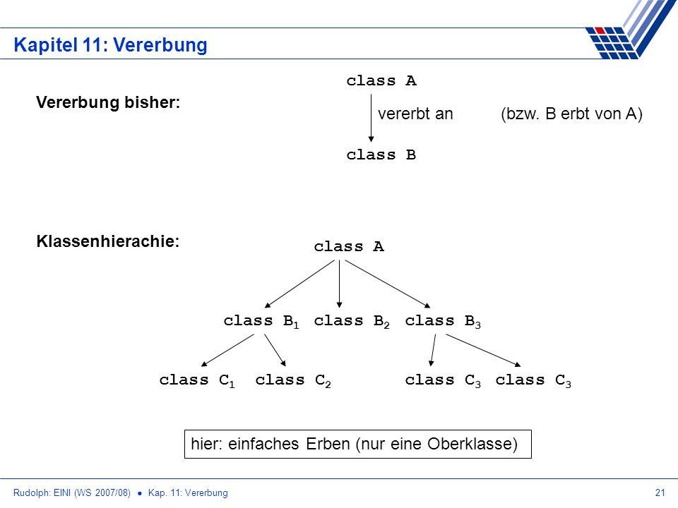 Rudolph: EINI (WS 2007/08) Kap. 11: Vererbung21 Kapitel 11: Vererbung Vererbung bisher: class A class B vererbt an Klassenhierachie: class A class B 2