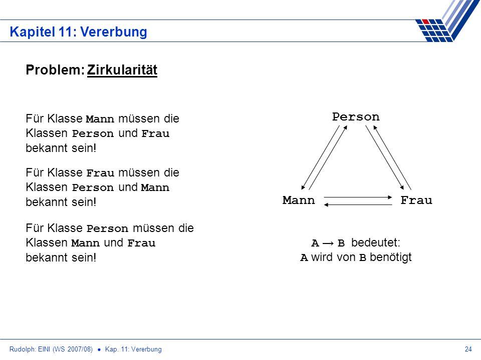 Rudolph: EINI (WS 2007/08) Kap. 11: Vererbung24 Kapitel 11: Vererbung Problem: Zirkularität Für Klasse Mann müssen die Klassen Person und Frau bekannt