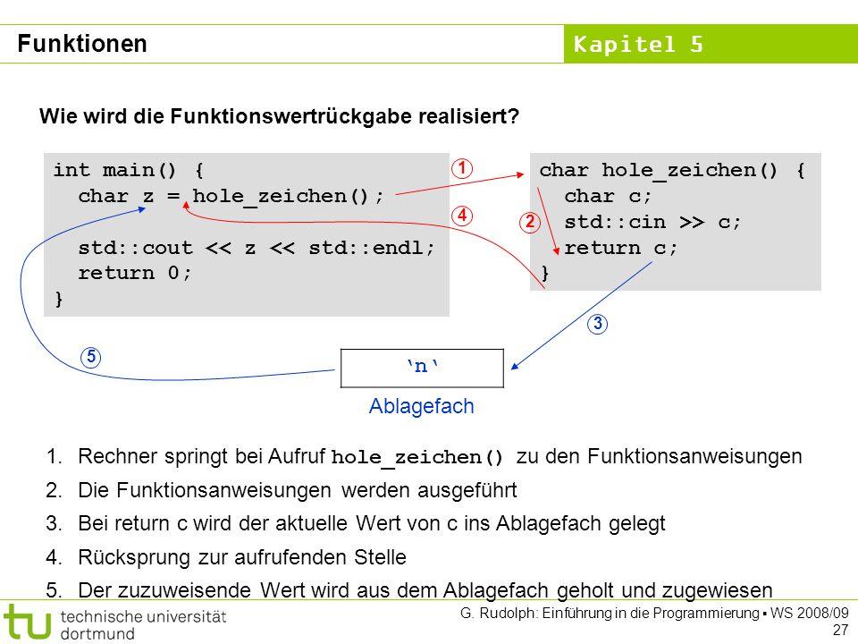 Kapitel 5 G. Rudolph: Einführung in die Programmierung WS 2008/09 27 Wie wird die Funktionswertrückgabe realisiert? char hole_zeichen() { char c; std: