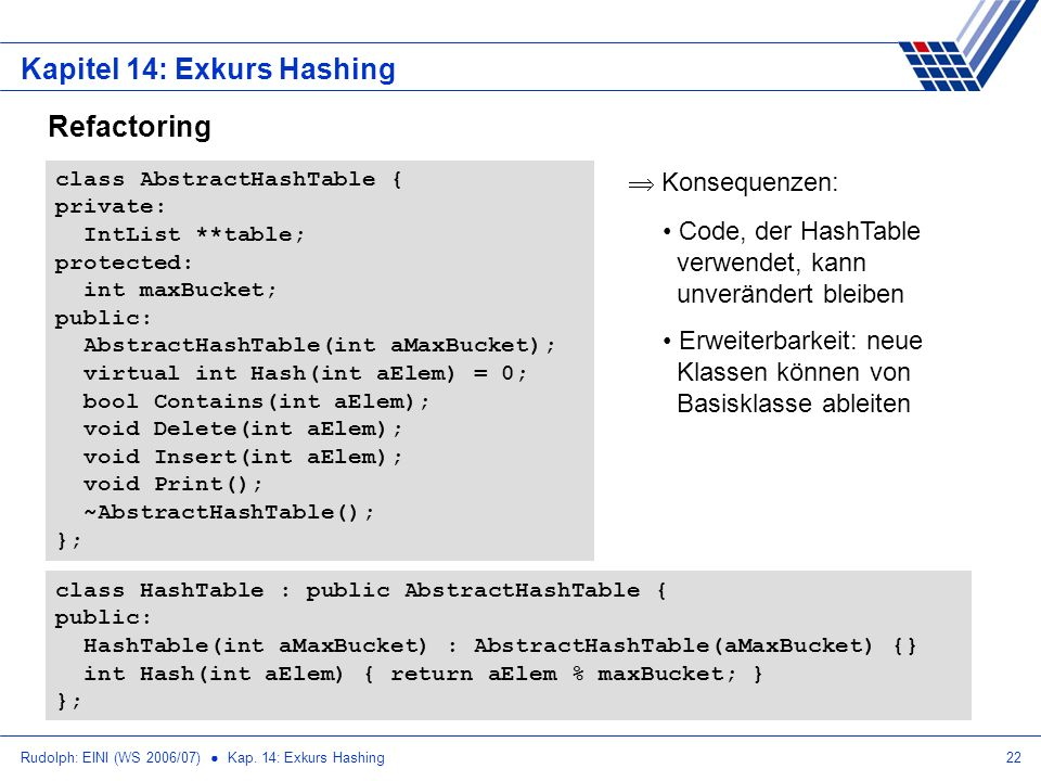 Rudolph: EINI (WS 2006/07) Kap. 14: Exkurs Hashing22 Kapitel 14: Exkurs Hashing Refactoring class AbstractHashTable { private: IntList **table; protec