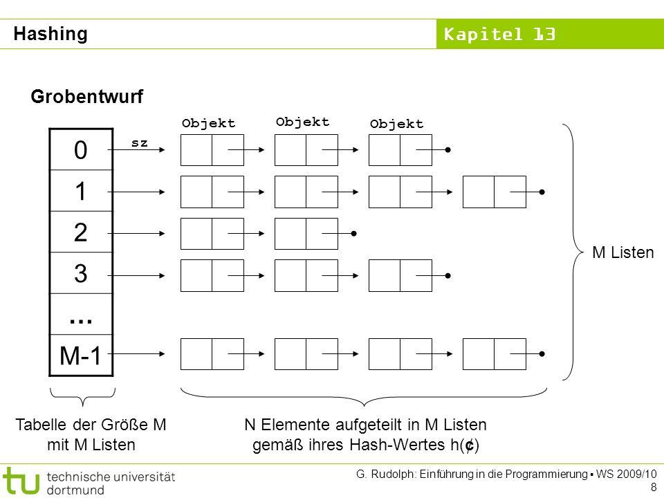 Kapitel 13 G.Rudolph: Einführung in die Programmierung WS 2009/10 9 Was ist zu tun.