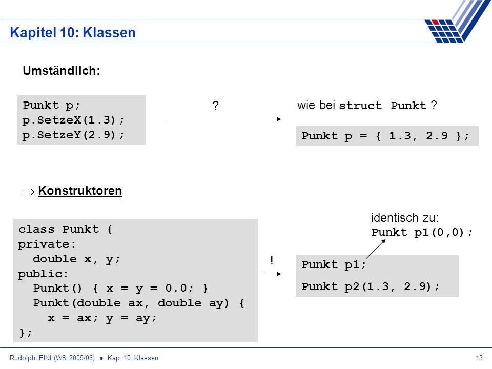 Rudolph: EINI (WS 2005/06) Kap. 10: Klassen13 Kapitel 10: Klassen Umständlich: Punkt p; p.SetzeX(1.3); p.SetzeY(2.9); ? wie bei struct Punkt ? Punkt p
