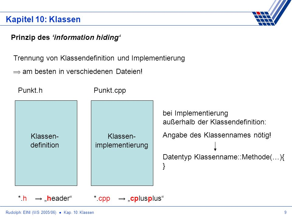 Rudolph: EINI (WS 2005/06) Kap. 10: Klassen9 Kapitel 10: Klassen Prinzip des information hiding Trennung von Klassendefinition und Implementierung am