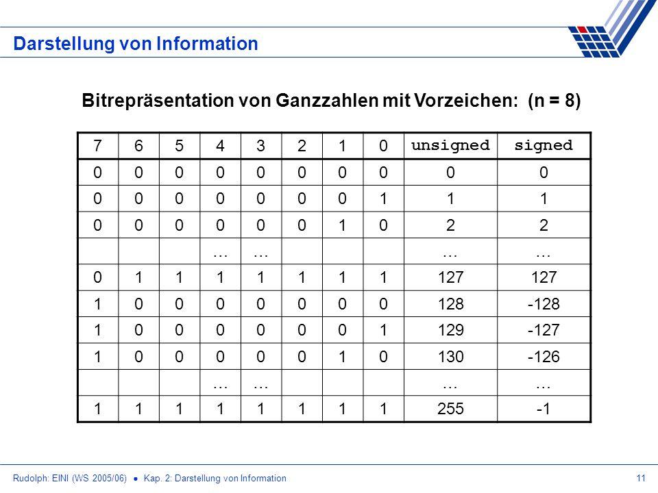 Rudolph: EINI (WS 2005/06) Kap. 2: Darstellung von Information11 Darstellung von Information Bitrepräsentation von Ganzzahlen mit Vorzeichen: (n = 8)