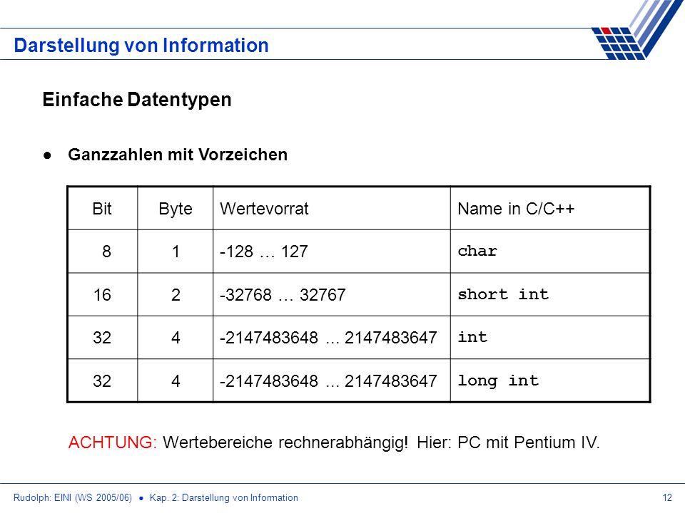 Rudolph: EINI (WS 2005/06) Kap. 2: Darstellung von Information12 Darstellung von Information Einfache Datentypen Ganzzahlen mit Vorzeichen BitByteWert