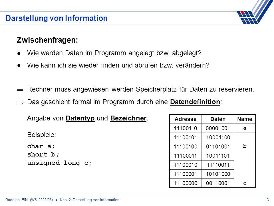 Rudolph: EINI (WS 2005/06) Kap. 2: Darstellung von Information13 Darstellung von Information Zwischenfragen: Wie werden Daten im Programm angelegt bzw