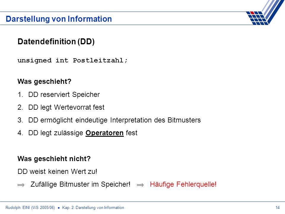 Rudolph: EINI (WS 2005/06) Kap. 2: Darstellung von Information14 Darstellung von Information Datendefinition (DD) unsigned int Postleitzahl; Was gesch