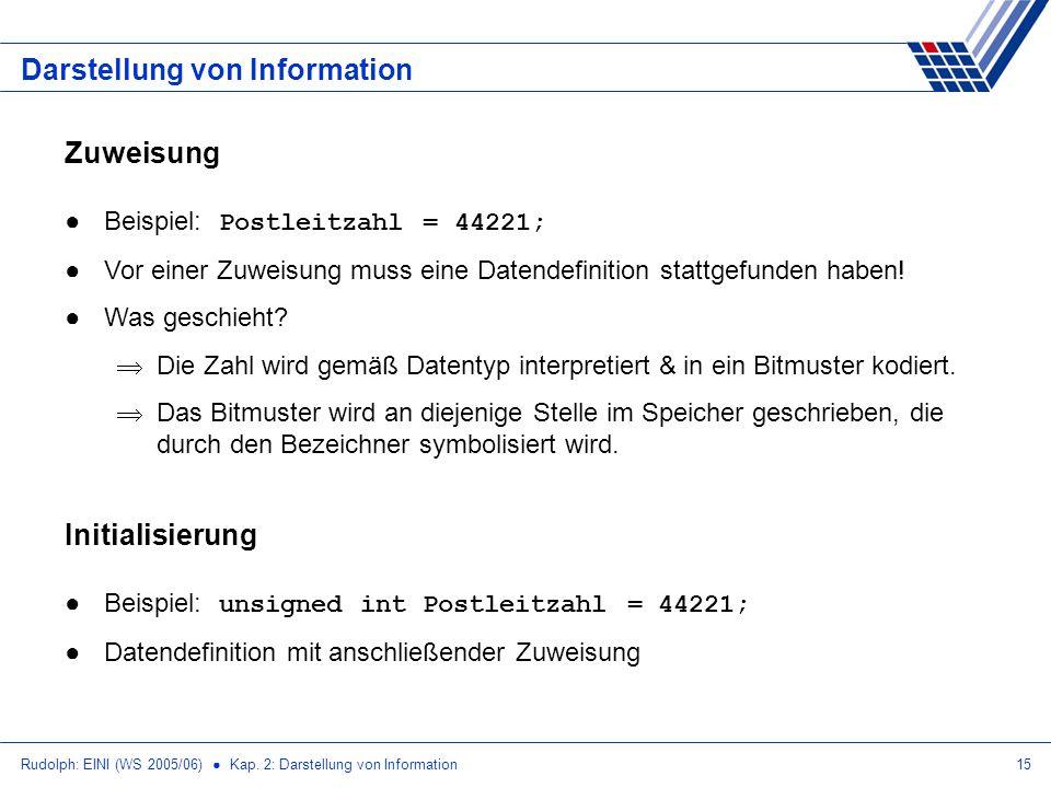 Rudolph: EINI (WS 2005/06) Kap. 2: Darstellung von Information15 Darstellung von Information Zuweisung Beispiel: Postleitzahl = 44221; Vor einer Zuwei