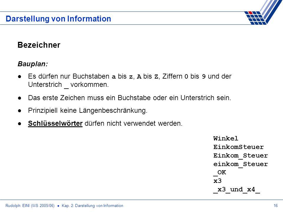 Rudolph: EINI (WS 2005/06) Kap. 2: Darstellung von Information16 Darstellung von Information Bezeichner Bauplan: Es dürfen nur Buchstaben a bis z, A b