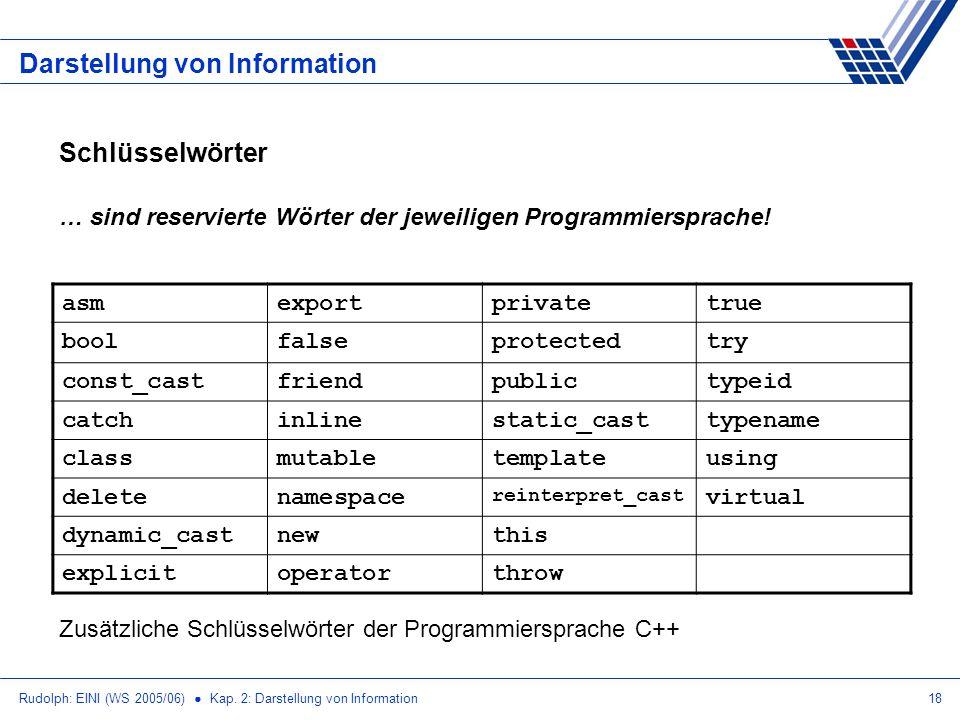 Rudolph: EINI (WS 2005/06) Kap. 2: Darstellung von Information18 Darstellung von Information Schlüsselwörter … sind reservierte Wörter der jeweiligen
