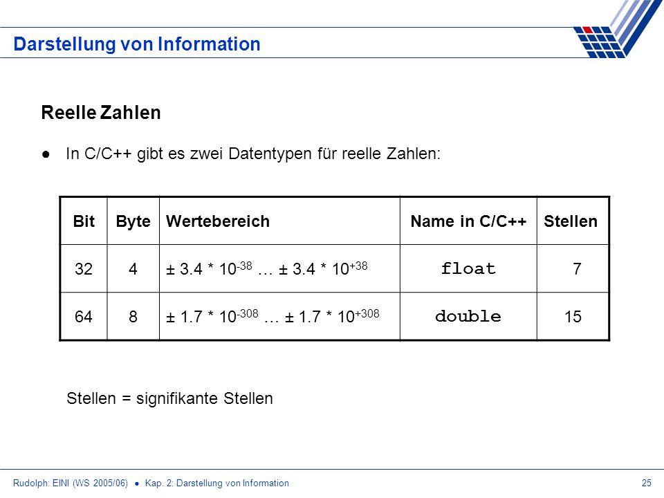 Rudolph: EINI (WS 2005/06) Kap. 2: Darstellung von Information25 Darstellung von Information Reelle Zahlen In C/C++ gibt es zwei Datentypen für reelle