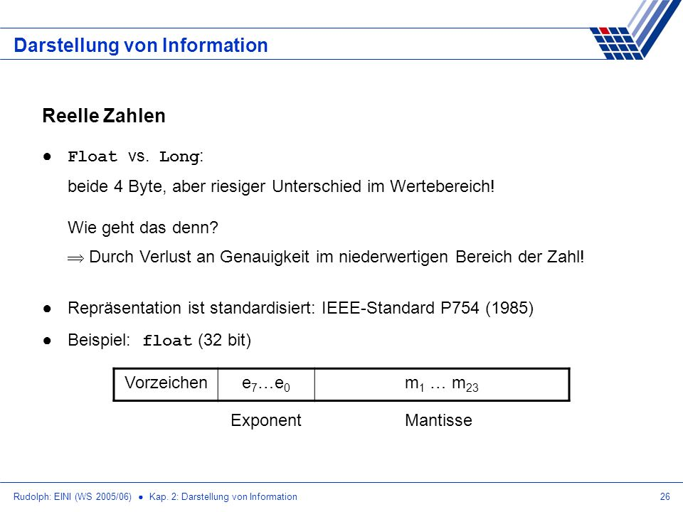 Rudolph: EINI (WS 2005/06) Kap. 2: Darstellung von Information26 Darstellung von Information Reelle Zahlen Float vs. Long : beide 4 Byte, aber riesige