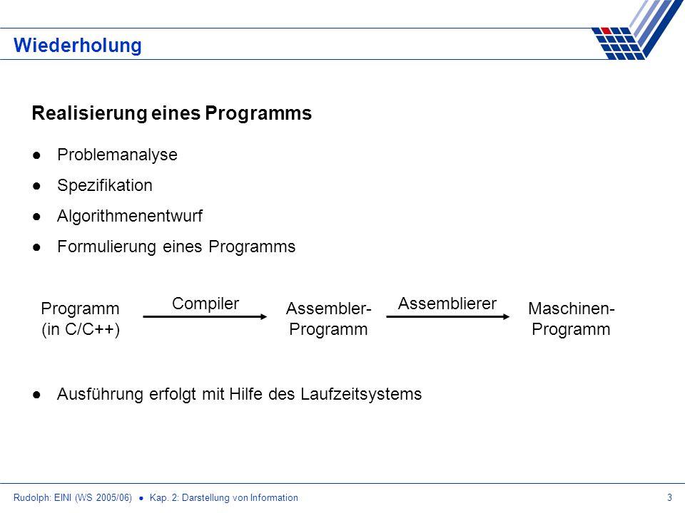 Rudolph: EINI (WS 2005/06) Kap. 2: Darstellung von Information3 Wiederholung Realisierung eines Programms Problemanalyse Spezifikation Algorithmenentw
