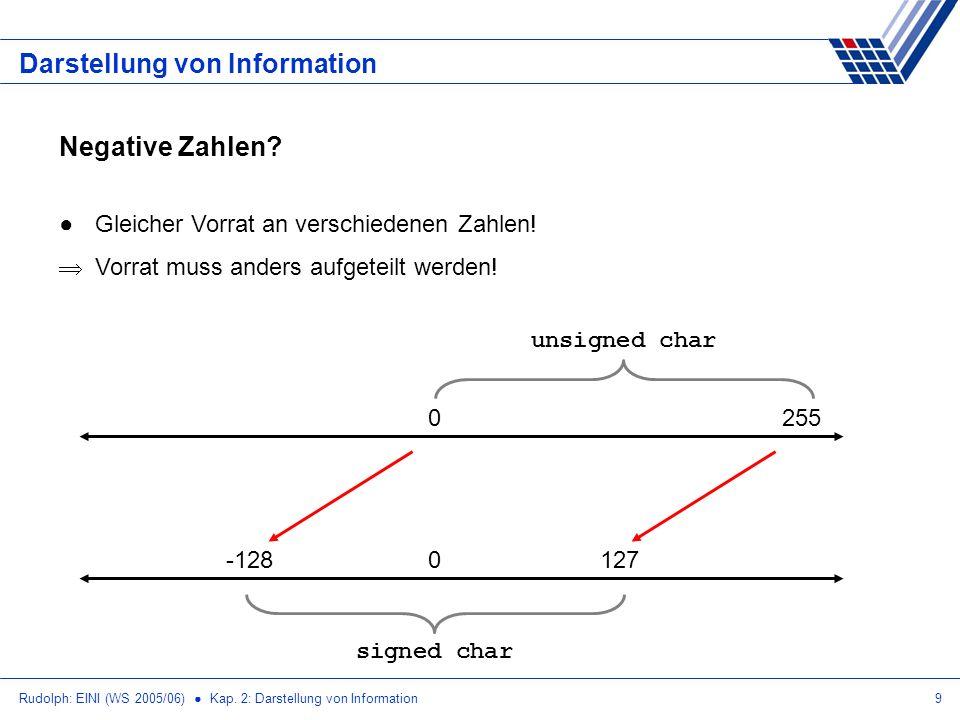 Rudolph: EINI (WS 2005/06) Kap. 2: Darstellung von Information9 Darstellung von Information Negative Zahlen? Gleicher Vorrat an verschiedenen Zahlen!
