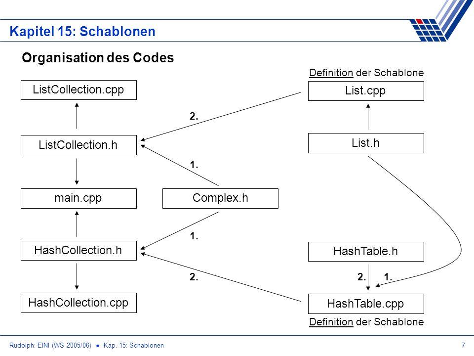 Rudolph: EINI (WS 2005/06) Kap. 15: Schablonen7 Kapitel 15: Schablonen Organisation des Codes main.cpp ListCollection.cpp HashCollection.cpp ListColle