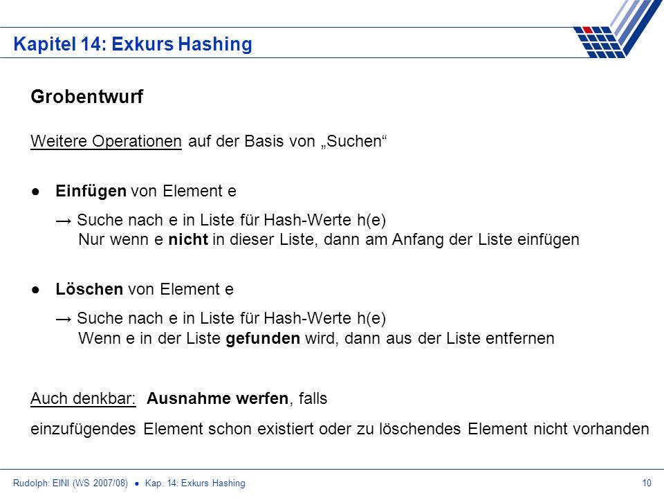 Rudolph: EINI (WS 2007/08) Kap. 14: Exkurs Hashing10 Kapitel 14: Exkurs Hashing Grobentwurf Weitere Operationen auf der Basis von Suchen Einfügen von