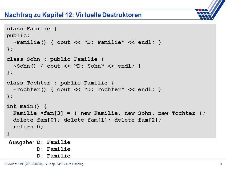 Rudolph: EINI (WS 2007/08) Kap. 14: Exkurs Hashing3 Nachtrag zu Kapitel 12: Virtuelle Destruktoren class Familie { public: ~Familie() { cout << D: Fam