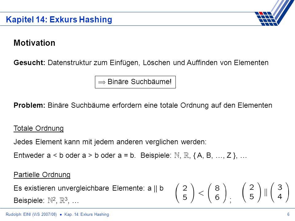 Rudolph: EINI (WS 2007/08) Kap. 14: Exkurs Hashing6 Kapitel 14: Exkurs Hashing Motivation Gesucht: Datenstruktur zum Einfügen, Löschen und Auffinden v