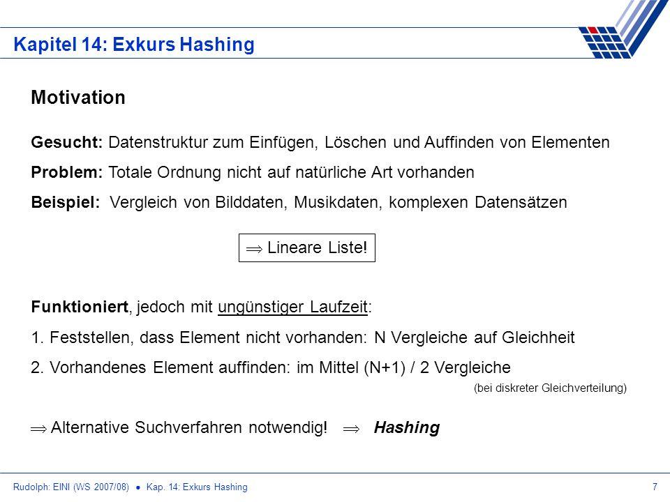 Rudolph: EINI (WS 2007/08) Kap. 14: Exkurs Hashing7 Kapitel 14: Exkurs Hashing Motivation Gesucht: Datenstruktur zum Einfügen, Löschen und Auffinden v