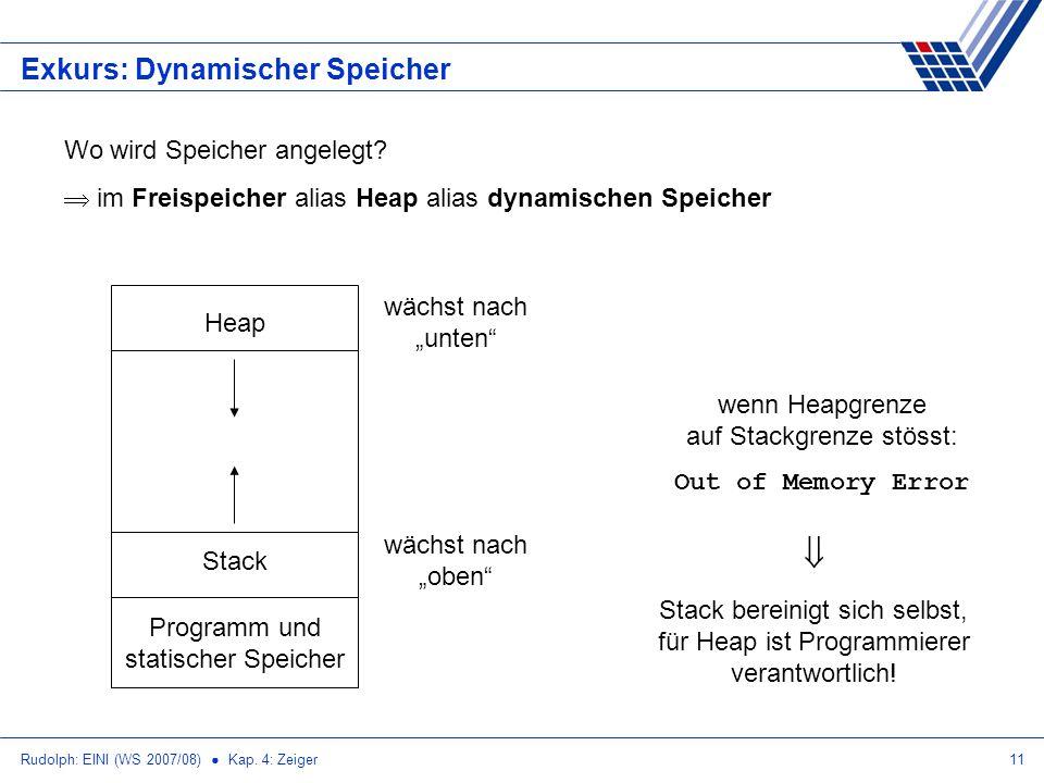 Rudolph: EINI (WS 2007/08) Kap. 4: Zeiger11 Exkurs: Dynamischer Speicher Wo wird Speicher angelegt.