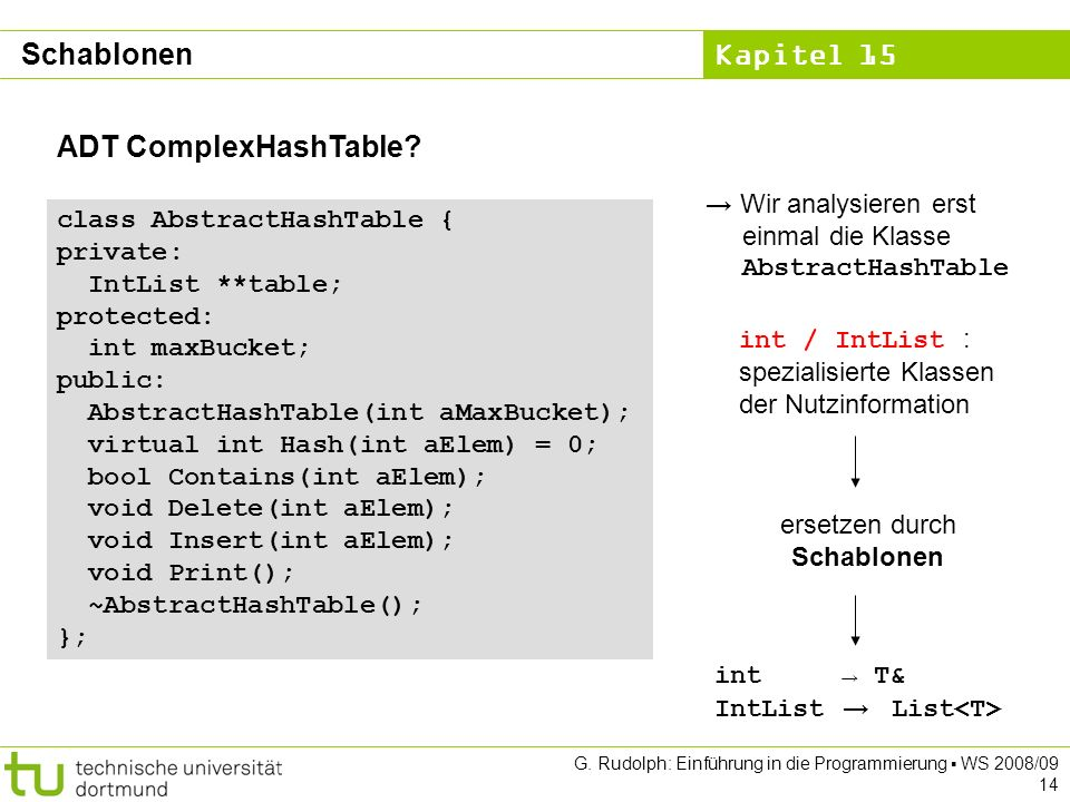 Kapitel 15 G. Rudolph: Einführung in die Programmierung WS 2008/09 14 class AbstractHashTable { private: IntList **table; protected: int maxBucket; pu