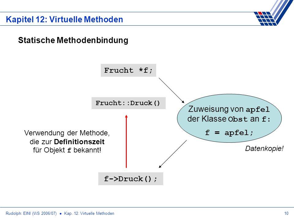 Rudolph: EINI (WS 2006/07) Kap. 12: Virtuelle Methoden10 Kapitel 12: Virtuelle Methoden Statische Methodenbindung Frucht *f; Zuweisung von apfel der K