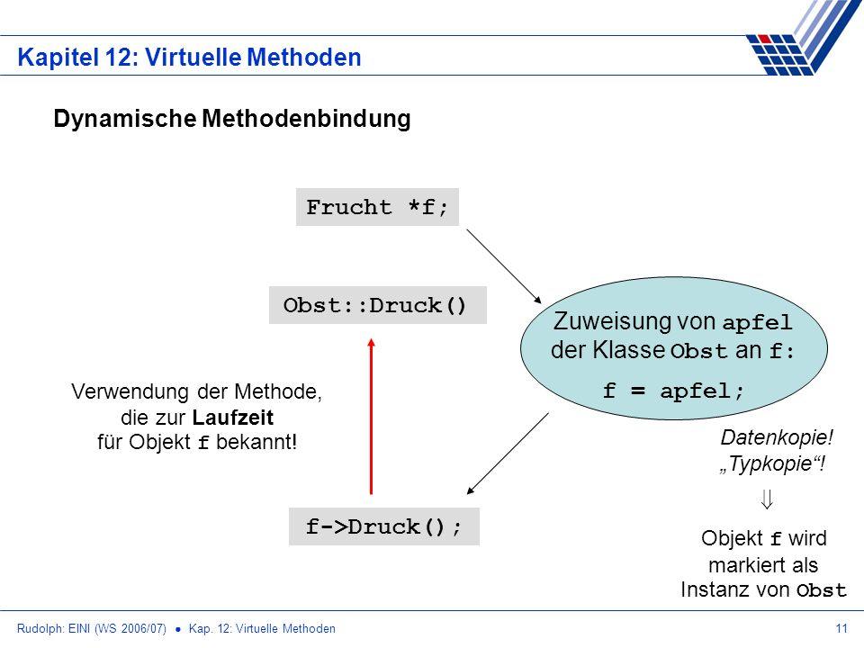 Rudolph: EINI (WS 2006/07) Kap. 12: Virtuelle Methoden11 Kapitel 12: Virtuelle Methoden Dynamische Methodenbindung Frucht *f; Zuweisung von apfel der