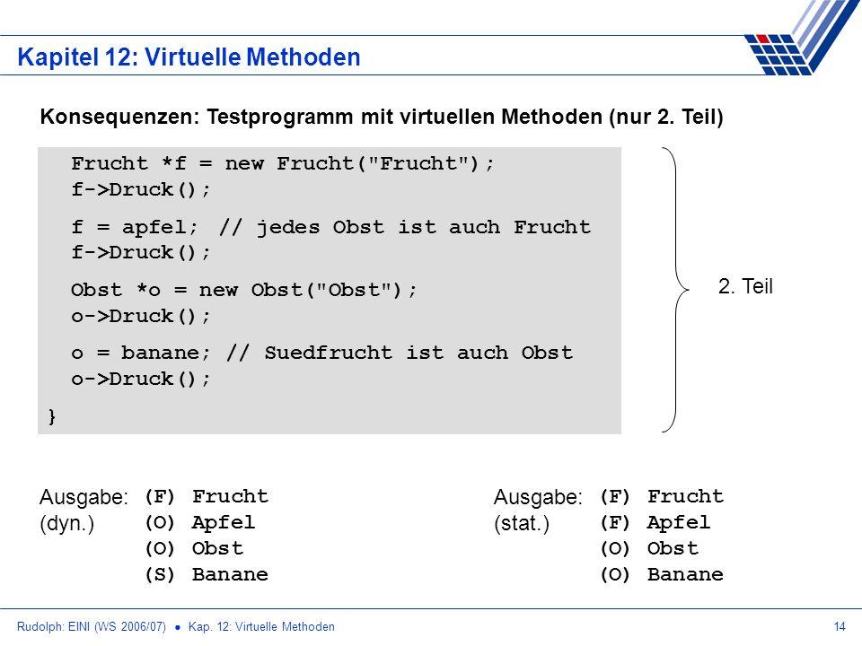 Rudolph: EINI (WS 2006/07) Kap. 12: Virtuelle Methoden14 Kapitel 12: Virtuelle Methoden Konsequenzen: Testprogramm mit virtuellen Methoden (nur 2. Tei