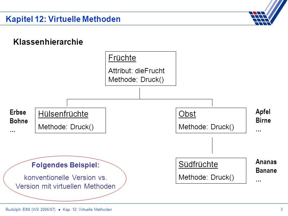 Rudolph: EINI (WS 2006/07) Kap. 12: Virtuelle Methoden3 Kapitel 12: Virtuelle Methoden Klassenhierarchie Früchte Attribut: dieFrucht Methode: Druck()