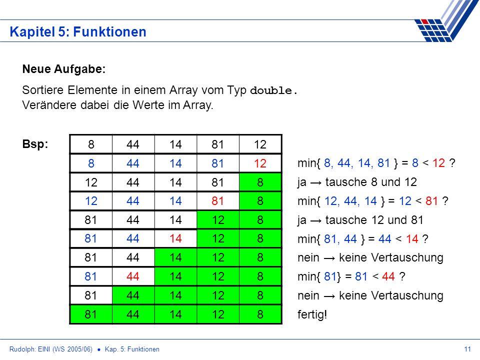 Rudolph: EINI (WS 2005/06) Kap. 5: Funktionen11 Kapitel 5: Funktionen Neue Aufgabe: Sortiere Elemente in einem Array vom Typ double. Verändere dabei d