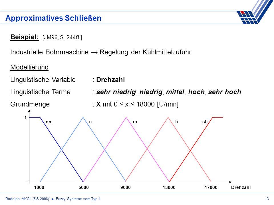 Rudolph: AKCI (SS 2008) Fuzzy Systeme vom Typ 113 Approximatives Schließen Beispiel: [JM96, S. 244ff.] Industrielle Bohrmaschine Regelung der Kühlmitt