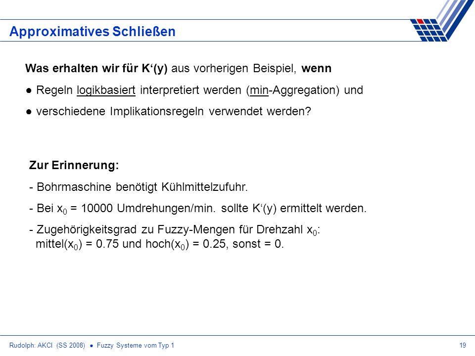 Rudolph: AKCI (SS 2008) Fuzzy Systeme vom Typ 119 Approximatives Schließen Was erhalten wir für K(y) aus vorherigen Beispiel, wenn Regeln logikbasiert