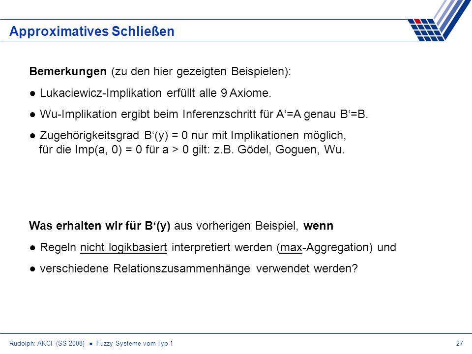 Rudolph: AKCI (SS 2008) Fuzzy Systeme vom Typ 127 Approximatives Schließen Bemerkungen (zu den hier gezeigten Beispielen): Lukaciewicz-Implikation erf