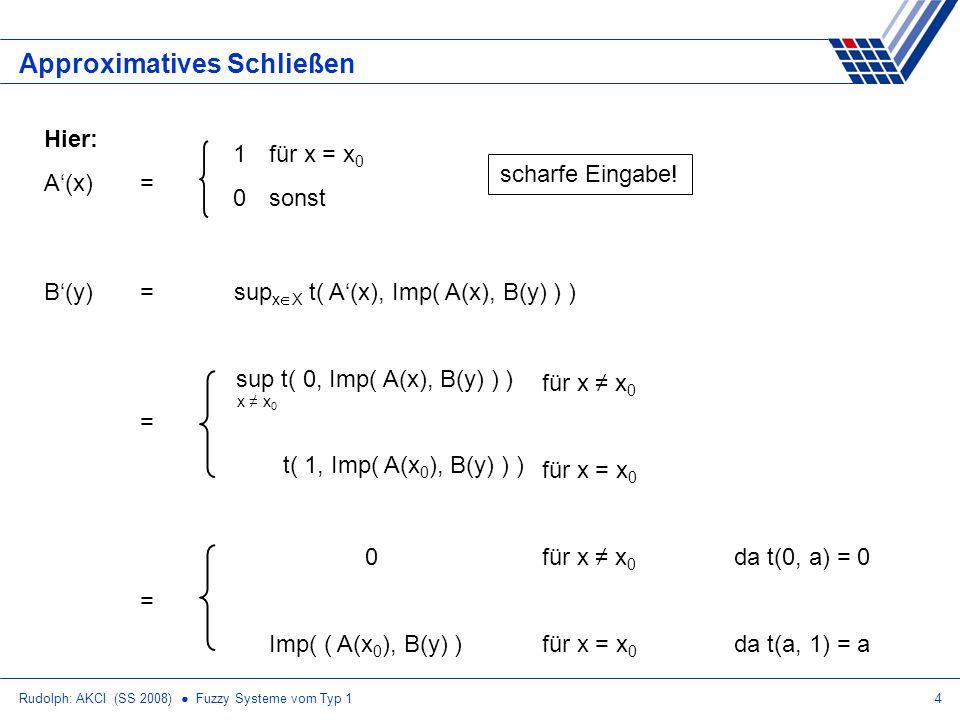 Rudolph: AKCI (SS 2008) Fuzzy Systeme vom Typ 14 Approximatives Schließen x x 0 B(y) = sup x X t( A(x), Imp( A(x), B(y) ) ) sup t( 0, Imp( A(x), B(y) ) ) = t( 1, Imp( A(x 0 ), B(y) ) ) für x x 0 für x = x 0 Hier: A(x)= 1 für x = x 0 0 sonst scharfe Eingabe.