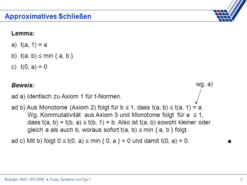 Rudolph: AKCI (SS 2008) Fuzzy Systeme vom Typ 116 Approximatives Schließen Beispiel: (Fortsetzung) Industrielle Bohrmaschine Regelung der Kühlmittelzufuhr 1.Eingabe: scharfer Wert x 0 = 10000 min -1 (keine Fuzzy-Menge!) Fuzzyfizierung = bestimme Zugehörigkeitswert für jede Fuzzy-Menge über X ergibt D = (0, 0, ¾, ¼, 0) via x ( D sn (x 0 ), D n (x 0 ), D m (x 0 ), D h (x 0 ), D sh (x 0 ) ) 2.FITA: lokale Inferenz ) wg.