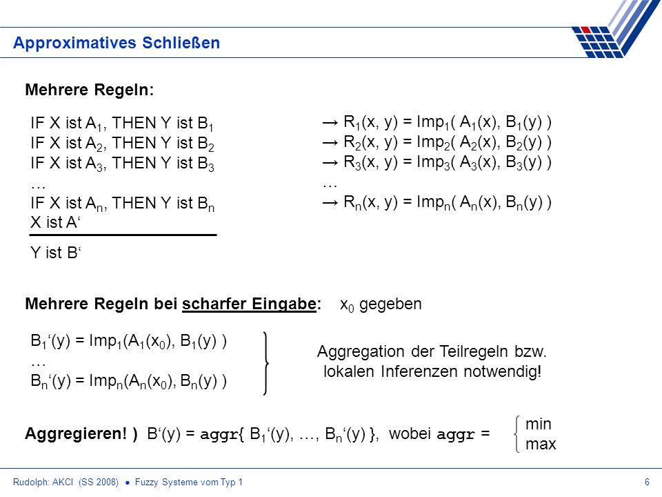 Rudolph: AKCI (SS 2008) Fuzzy Systeme vom Typ 117 Approximatives Schließen Beispiel: (Fortsetzung) Industrielle Bohrmaschine Regelung der Kühlmittelzufuhr K(y) = max { Imp( ¾, K n (y) ), Imp( ¼, K v (y) ) } Bei Regelungsaufgaben keine logikbasierte Interpretation: max-Aggregation und Relation R(x,y) nicht als Implikation auffassen.